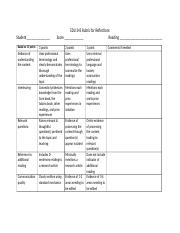 Rubric for reflections