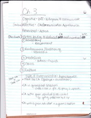 Communication Apprehension Notes