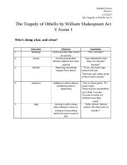The tragedy of othello Act 5