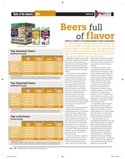State opf Beer Industry - July 2014