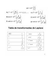 transformada de laplace tablas