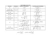 Formulas for Test-2