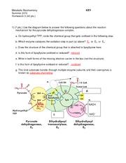 Biochemistry course study