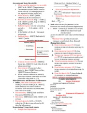 Cheat Sheet BIZ (Midterm 1)