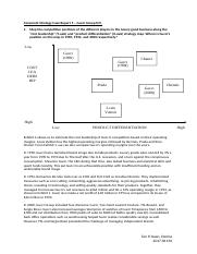 Corporate Strategy Case Report 5 - GUCCI GROUP N.V..docx