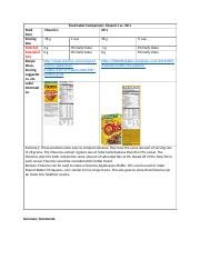 Food Label Discussion-McDougald