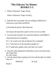 introduction format for argumentative essay