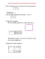 Graphical method to solve Simultaneous equation.docx