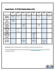 Coursework_Overview_Chart_HIS_117.pdf