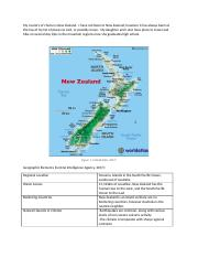 NZ - Discussion 1
