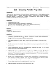 Lab - Graphing Periodic Properties
