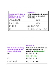 assign oxidation states for all atoms in each of the following compounds kmno4