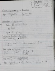 Derivative Rules
