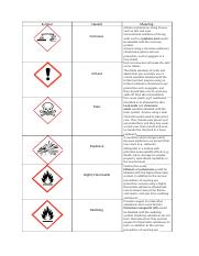 Unit 4 Aim A - Hazards.docx