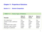 GenChemII_Chapter11_Properties+of+Solutions