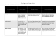 Developmental Stages Matrix Answers