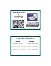 1b-Intro-Structure-Properties