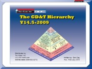 Lecture 4 GD&T Intro