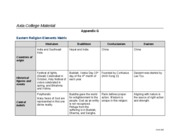 stages of critical thinking matrix hum/114 How can the answer be improved.