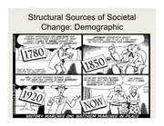 Lecture Slides 11 - Structural Changes in Demography