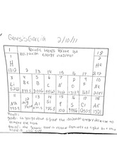 Chemistry classnotes: periodic trends for the first ionization energy ink