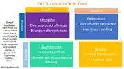 Itc diversification strategy case study pdf