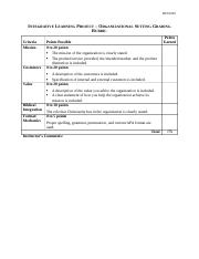busi 650 Integrative_Learning_Project_Organizational_Setting_Grading_Rubric[1].docx