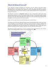 What is the Balanced Scorecard - ASBM
