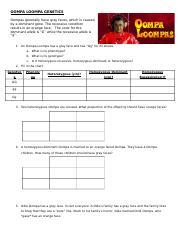 Vanet Belk - Oompa Loompa Genetics.pdf - OOMPA LOOMPA ...