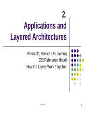 2.Architectures_layers_applications