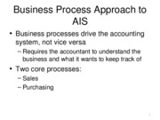 L05 Business Processes