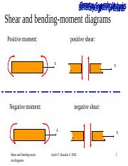 035-Shear_and_bendingmoment_diagrams.ppt