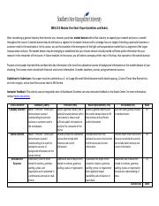 mba515_module_one_short_paper_rubric