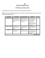 PSY-520 SPSS Assignments Guidelines and Rubric.pdf