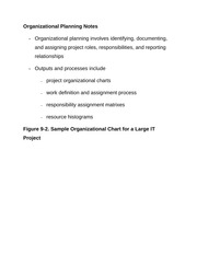 Organizational Planning Notes
