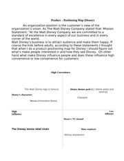 product positioning map walt disney Develop divisional product positioning maps for walt disney paper , order, or  assignment requirements complete exercise a, steps 1-3, on pp 297-298 of your .