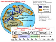 Geologic_history_of_Precambrian_and_Pale