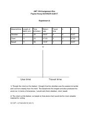 Ant 184 Assignment 1.pdf