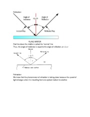 Class 9 Notes- Class 10- Reflection and Refraction Telescopes