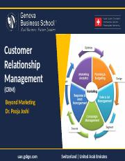Customer Relationship Management (CRM)NEW.pptx