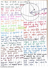 Celestial And Observers Sphere Exam Revision Notes