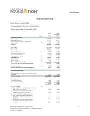 Acc641_Presentation of Financial statements_disclosures