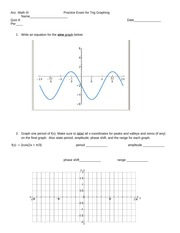 Practice Exam on Trigonometry Graphing