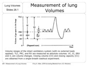 Slides 26-Lung Volumes