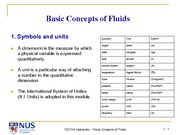 CE2134 (AY2012) 1. Basic Concepts of Fluids