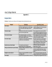 ACC 220 Week 7 Checkpoint Budget Matrix.docx