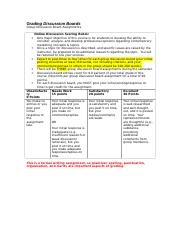MKTG 442 - SPRING 2018 - Group Discussion Board Scoring Rubric.docx