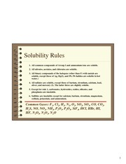 Solubility%20Rules