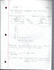 Ch7Notes