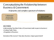 Business and Government Lecture Slides